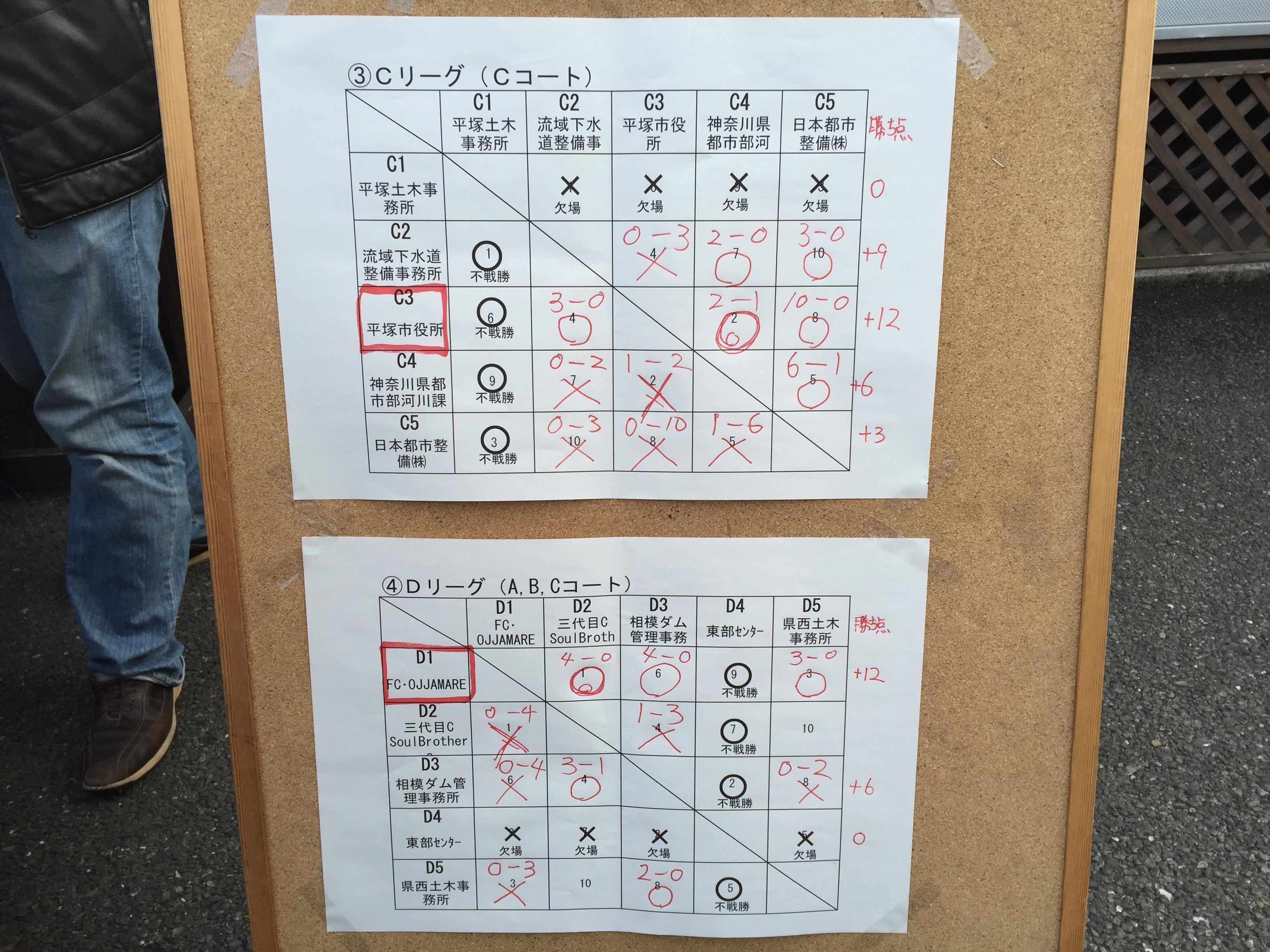 http://www.shonan-ls.co.jp/blog/landscape/img/IMG_2223.JPG
